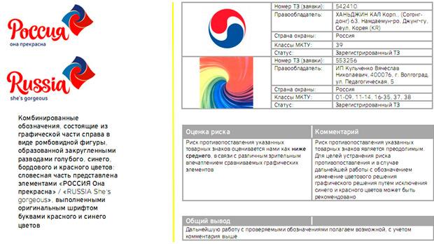Можно ли рекламировать продукцию изготовленную под товарным знаком экзамен яндекс директ примеры вопросов