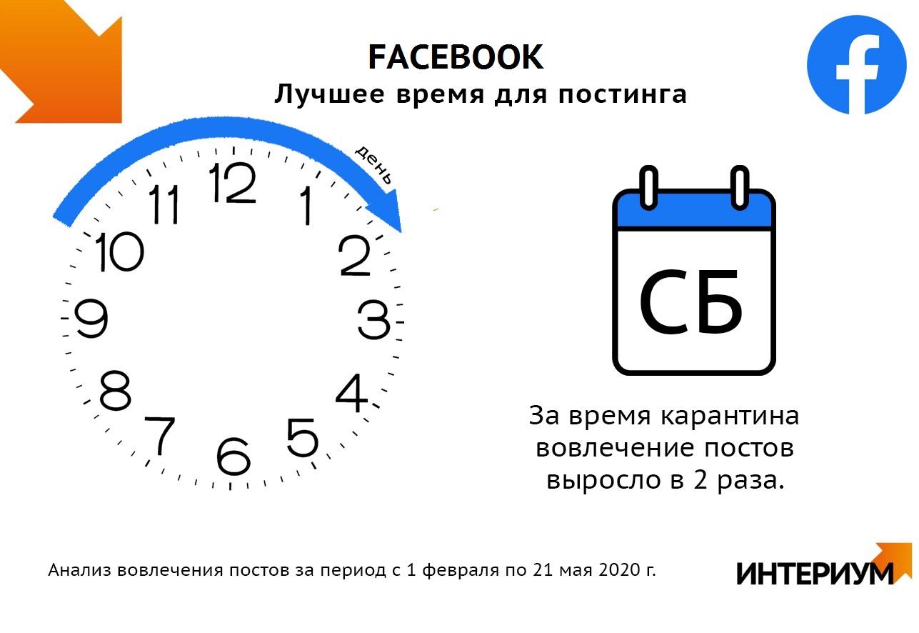 Анализ вовлечения аудитории в публикации на Facebook