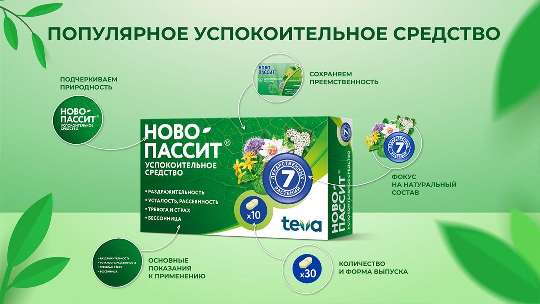 Редезайн упаковки препарата «Ново-Пассит»